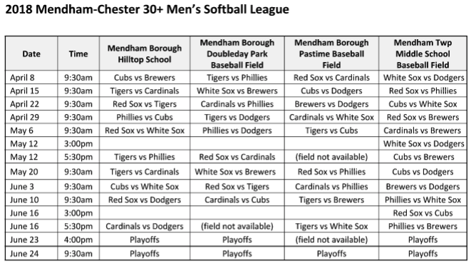 Opening day for the Chester-Mendham Men's Over-30 Softbal